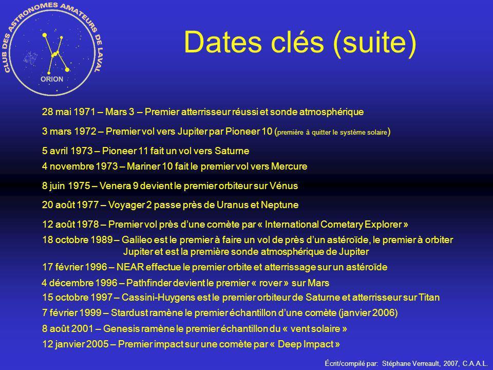 Dates clés (suite) 28 mai 1971 – Mars 3 – Premier atterrisseur réussi et sonde atmosphérique.