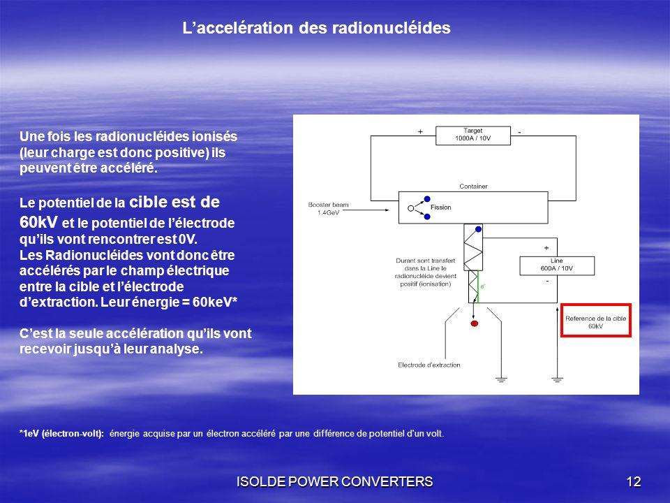L'accelération des radionucléides