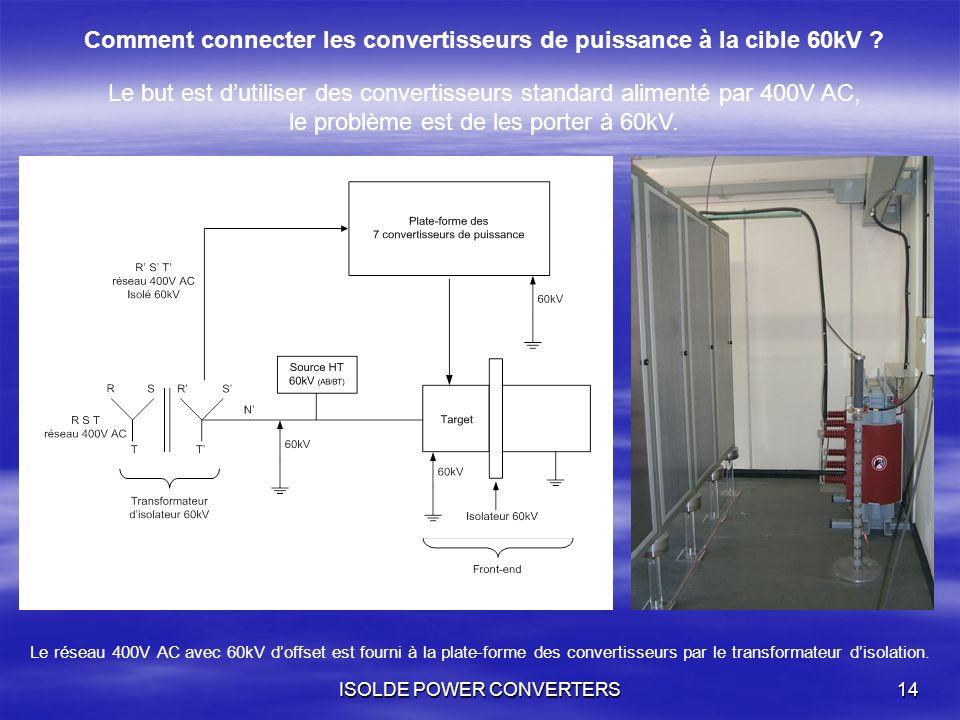 Comment connecter les convertisseurs de puissance à la cible 60kV