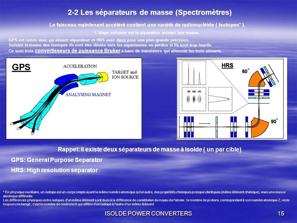2-2 Les séparateurs de masse (Spectromètres)