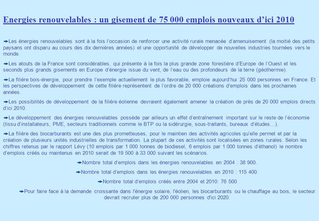 Nombre total d'emplois créés entre 2004 et 2010: 76 500
