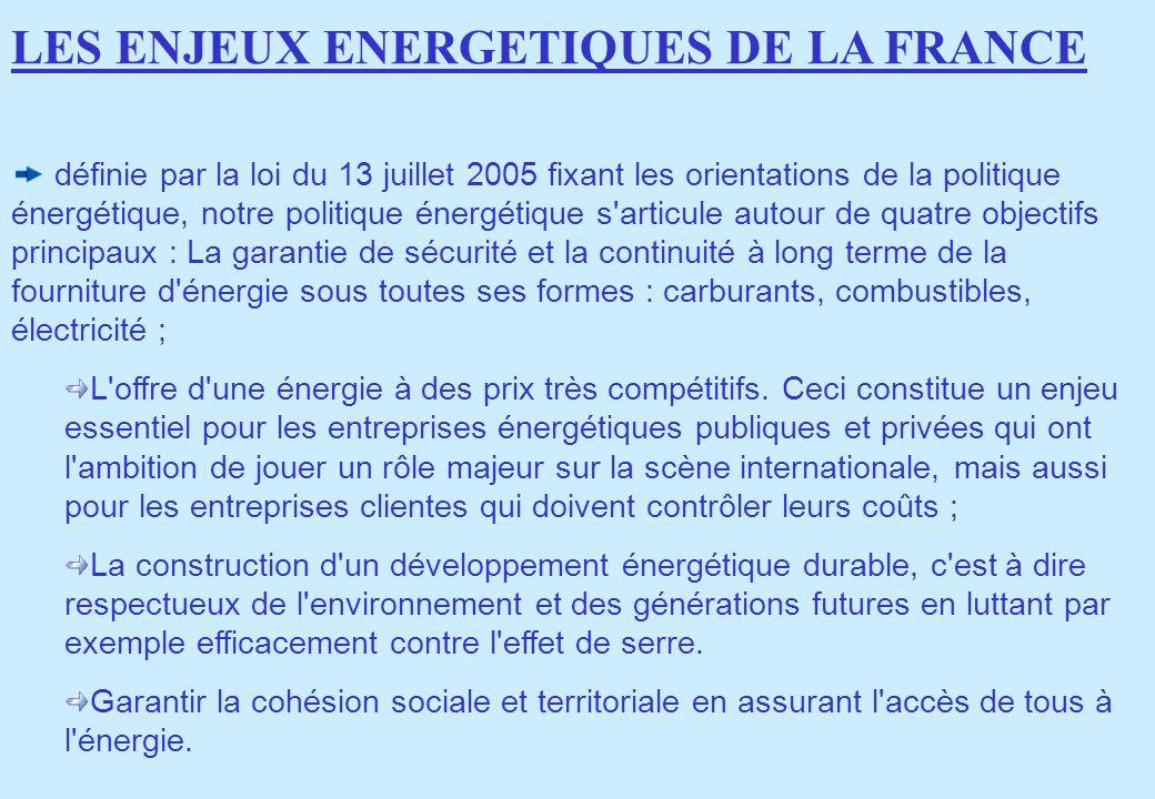 LES ENJEUX ENERGETIQUES DE LA FRANCE