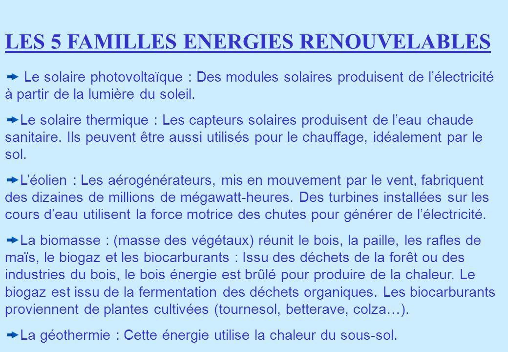 LES 5 FAMILLES ENERGIES RENOUVELABLES
