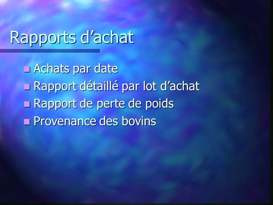 Rapports d'achat Achats par date Rapport détaillé par lot d'achat