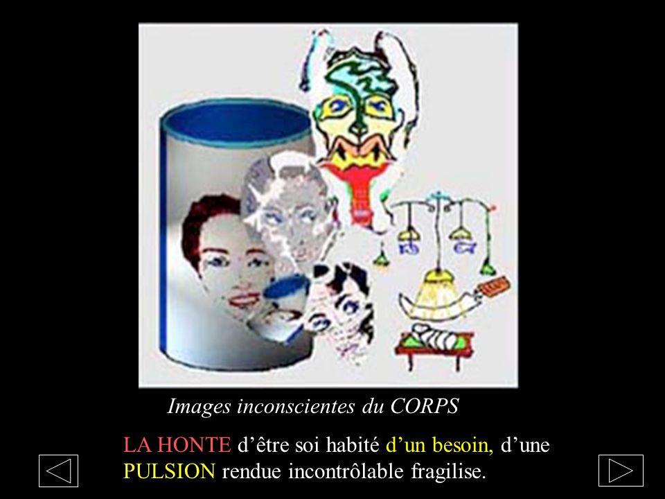 Images inconscientes du CORPS