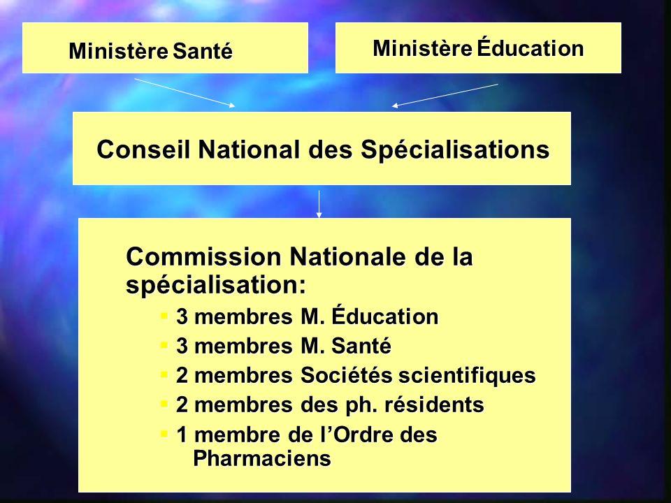 Conseil National des Spécialisations