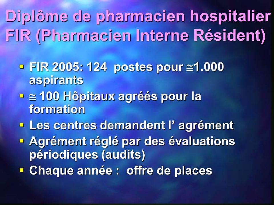 Diplôme de pharmacien hospitalier FIR (Pharmacien Interne Résident)