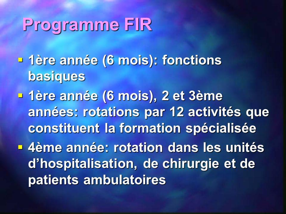 Programme FIR 1ère année (6 mois): fonctions basiques
