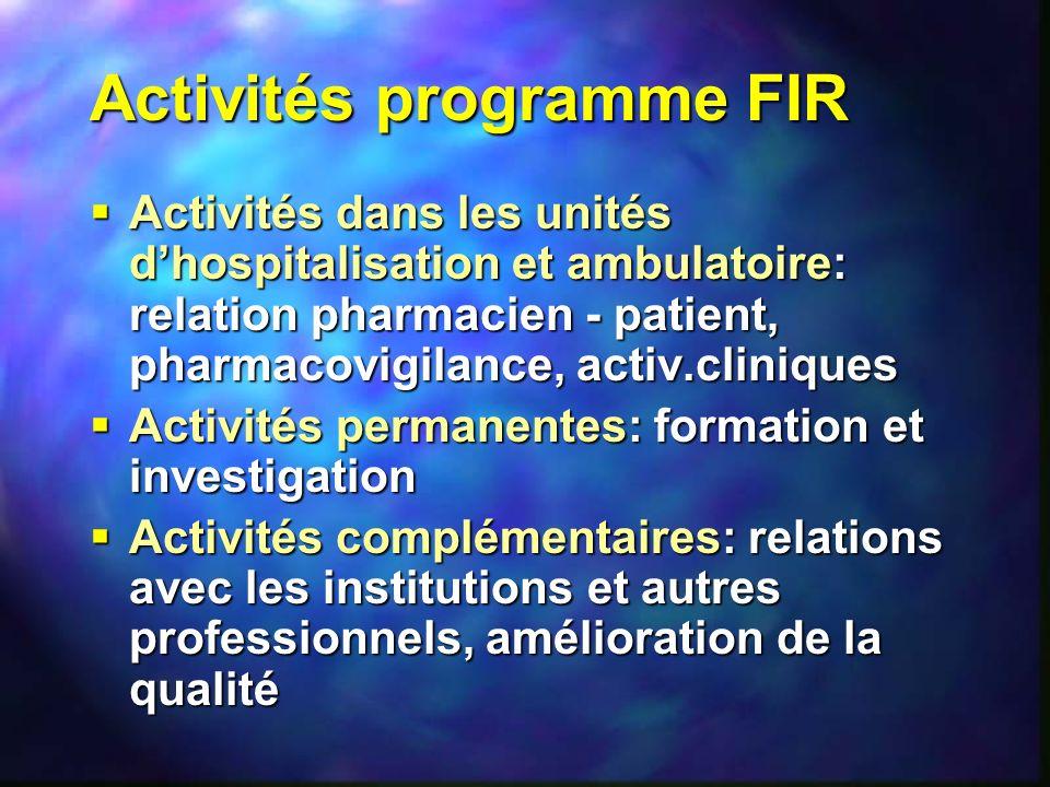 Activités programme FIR