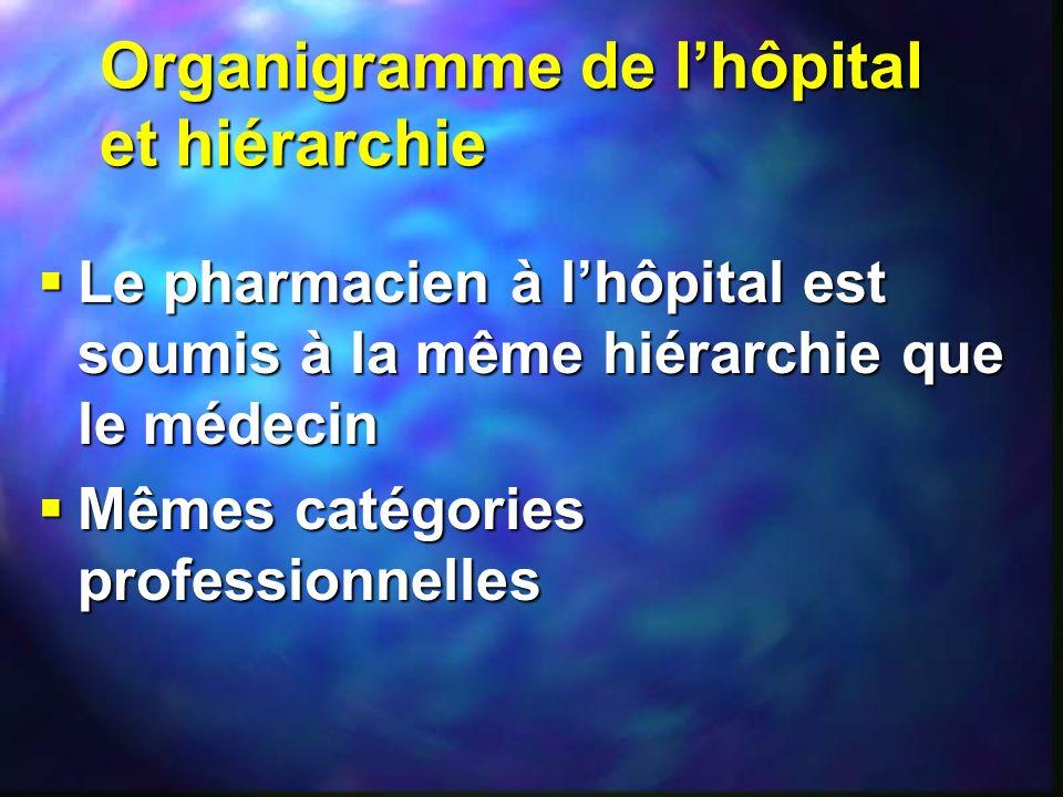 Organigramme de l'hôpital et hiérarchie
