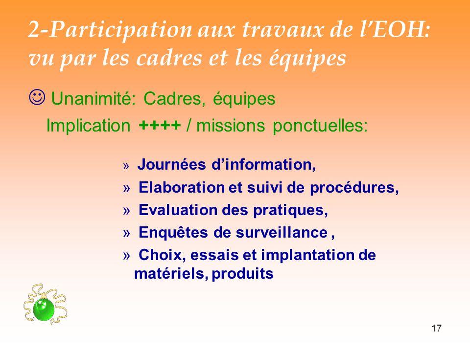 2-Participation aux travaux de l'EOH: vu par les cadres et les équipes