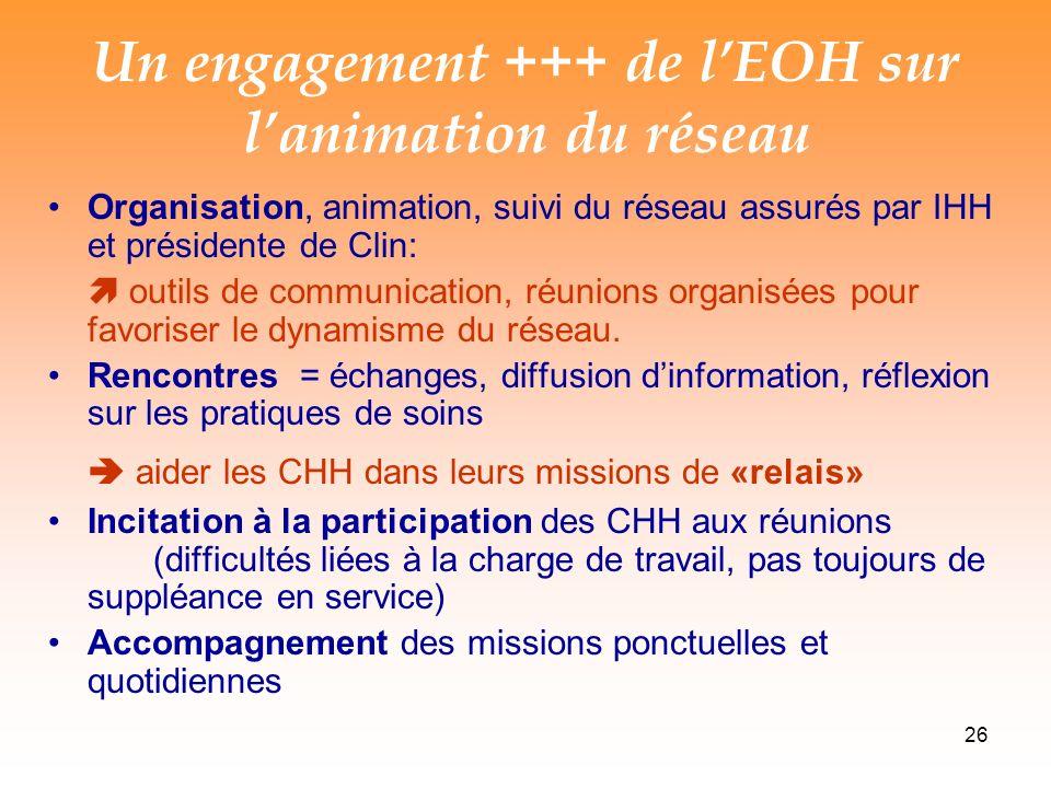 Un engagement +++ de l'EOH sur l'animation du réseau