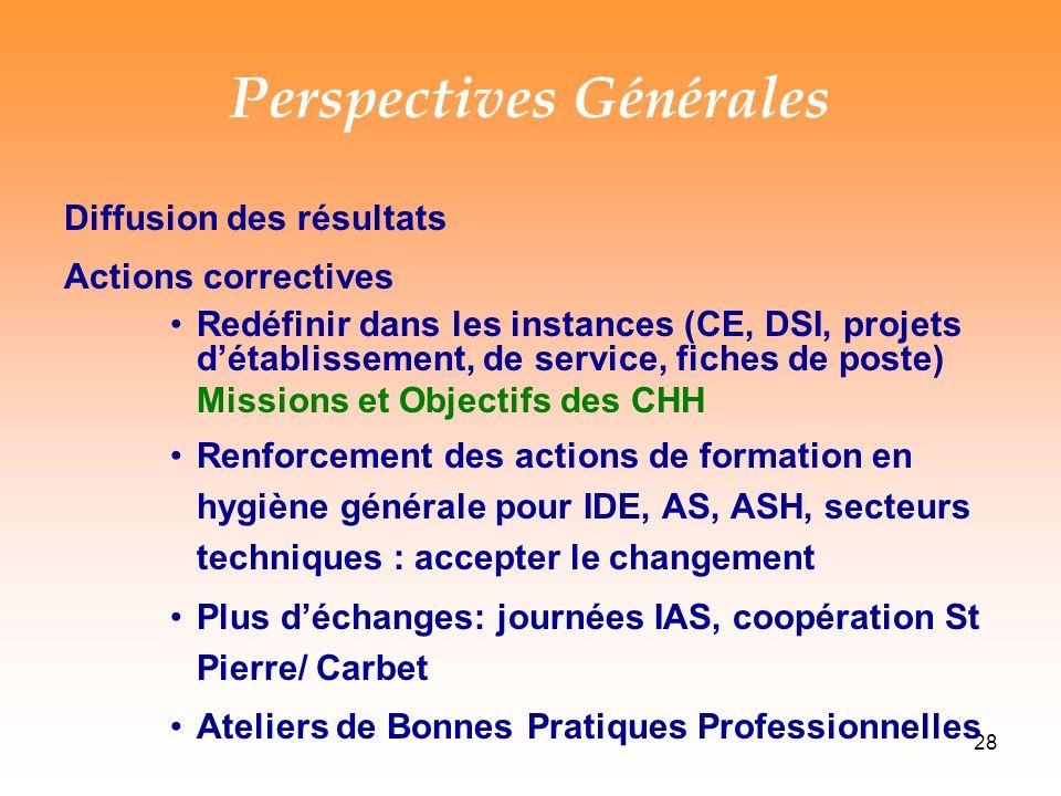 Perspectives Générales