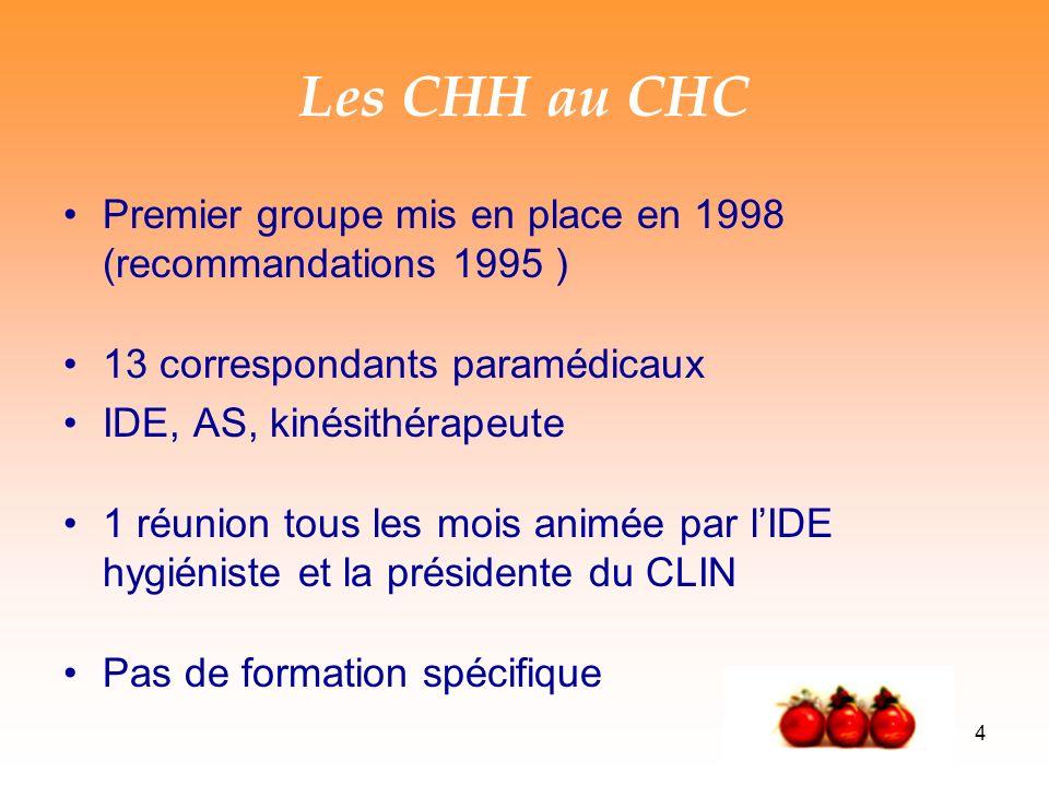 Les CHH au CHC Premier groupe mis en place en 1998 (recommandations 1995 ) 13 correspondants paramédicaux.