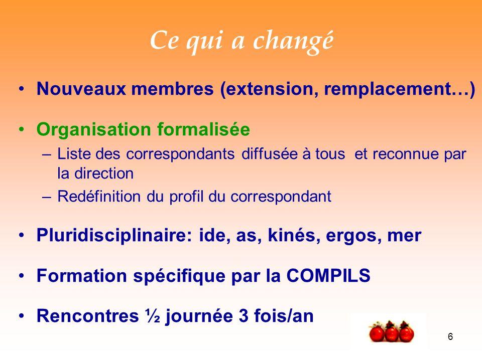 Ce qui a changé Nouveaux membres (extension, remplacement…)
