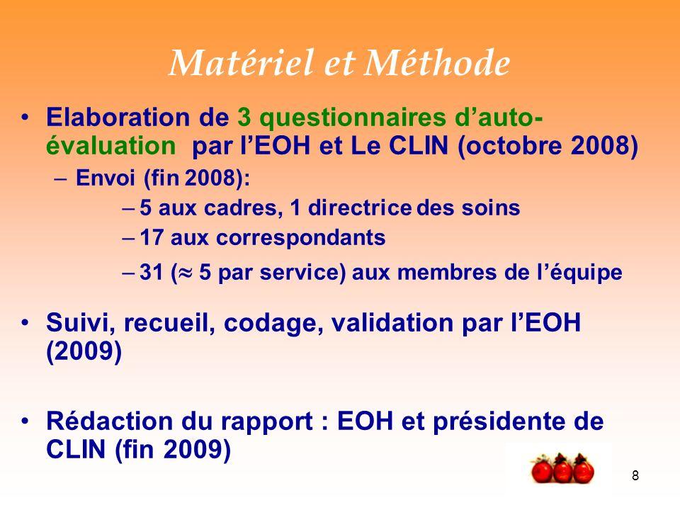 Matériel et Méthode Elaboration de 3 questionnaires d'auto-évaluation par l'EOH et Le CLIN (octobre 2008)