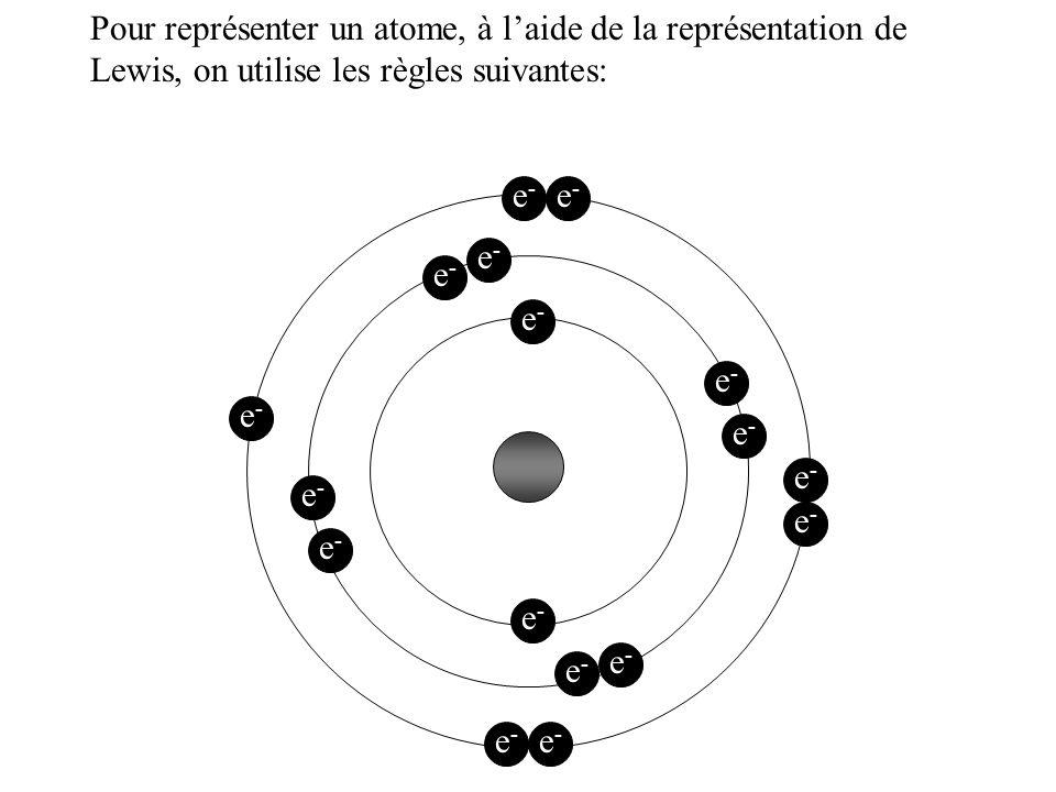 Pour représenter un atome, à l'aide de la représentation de Lewis, on utilise les règles suivantes: