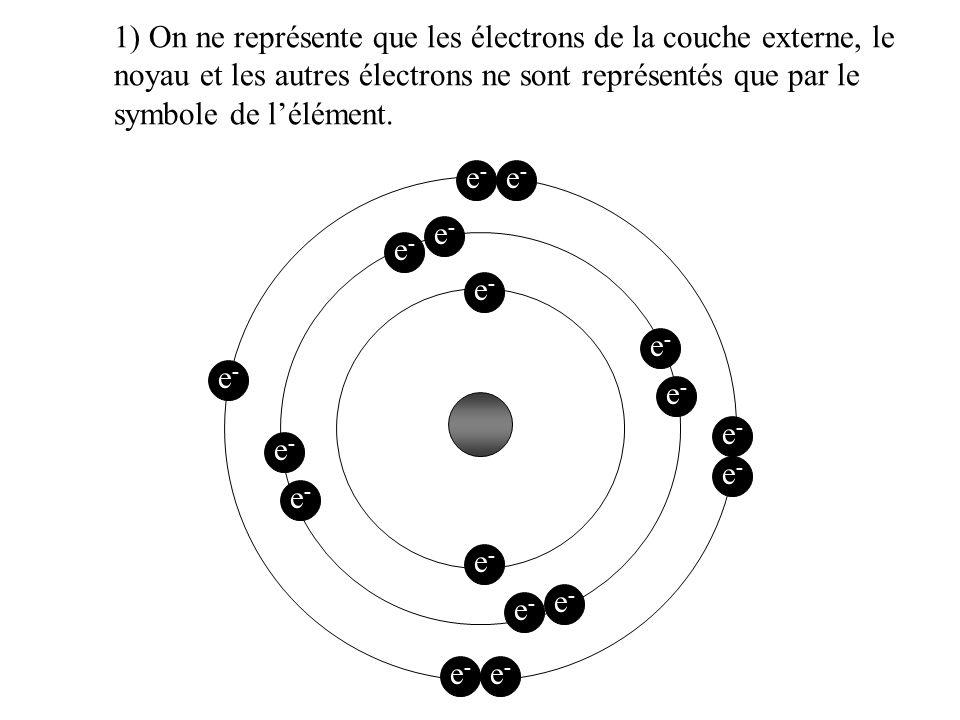 1) On ne représente que les électrons de la couche externe, le noyau et les autres électrons ne sont représentés que par le symbole de l'élément.