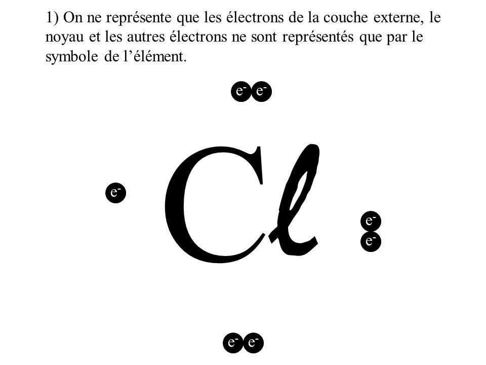 Pour représenter un atome, à l 'aide de la représentation de Lewis, on utilise les règles suivantes: