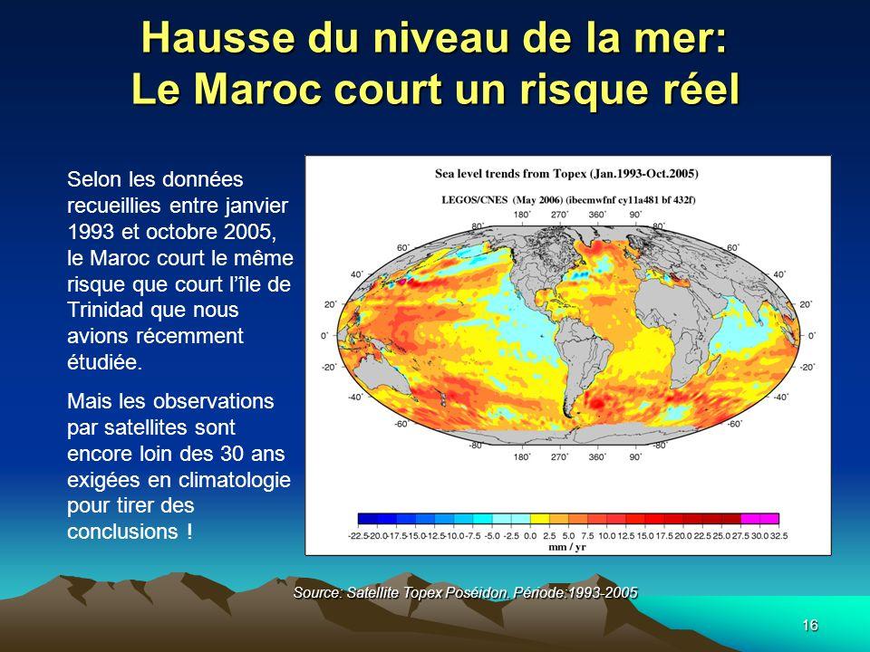 Hausse du niveau de la mer: Le Maroc court un risque réel