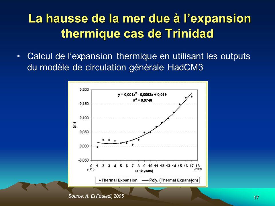 La hausse de la mer due à l'expansion thermique cas de Trinidad