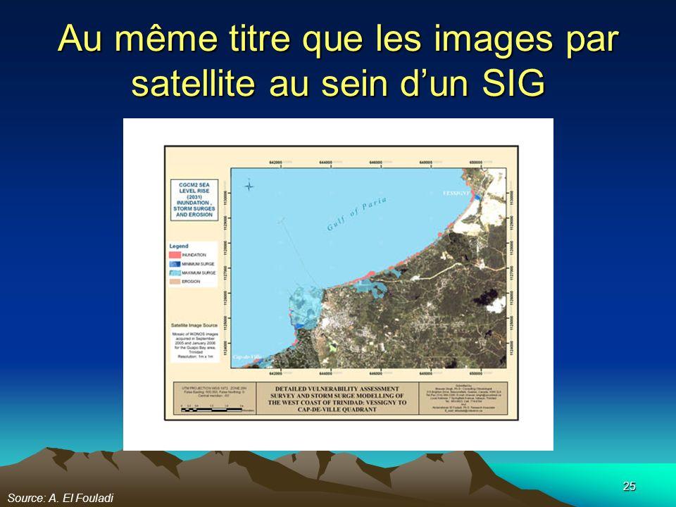 Au même titre que les images par satellite au sein d'un SIG