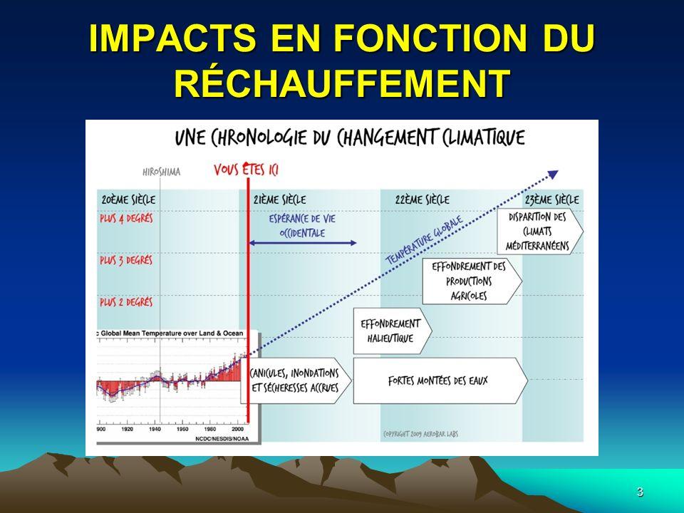 IMPACTS EN FONCTION DU RÉCHAUFFEMENT