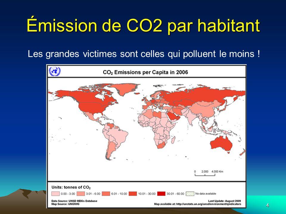 Émission de CO2 par habitant