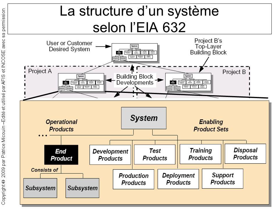 La structure d'un système selon l'EIA 632