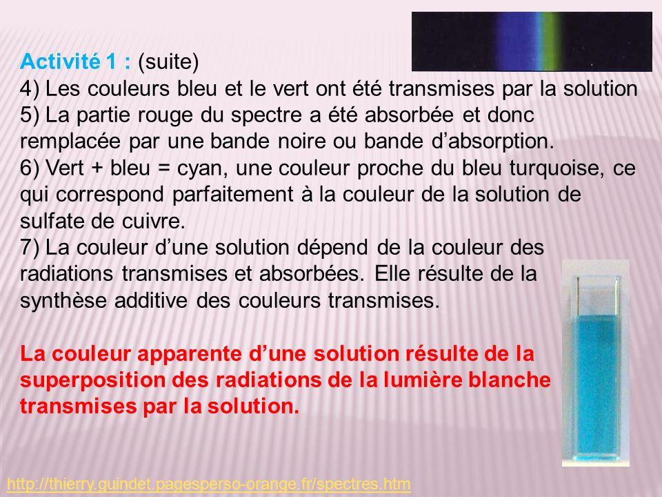 4) Les couleurs bleu et le vert ont été transmises par la solution