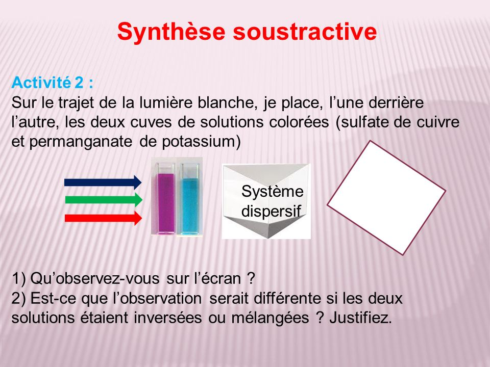 Synthèse soustractive