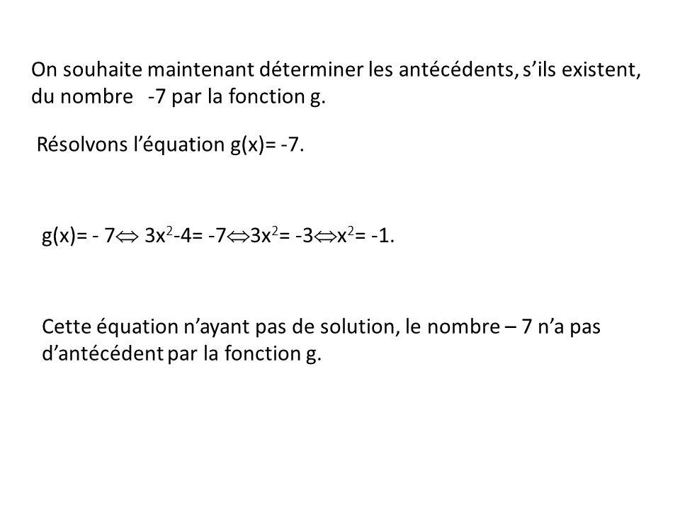 On souhaite maintenant déterminer les antécédents, s'ils existent, du nombre -7 par la fonction g.
