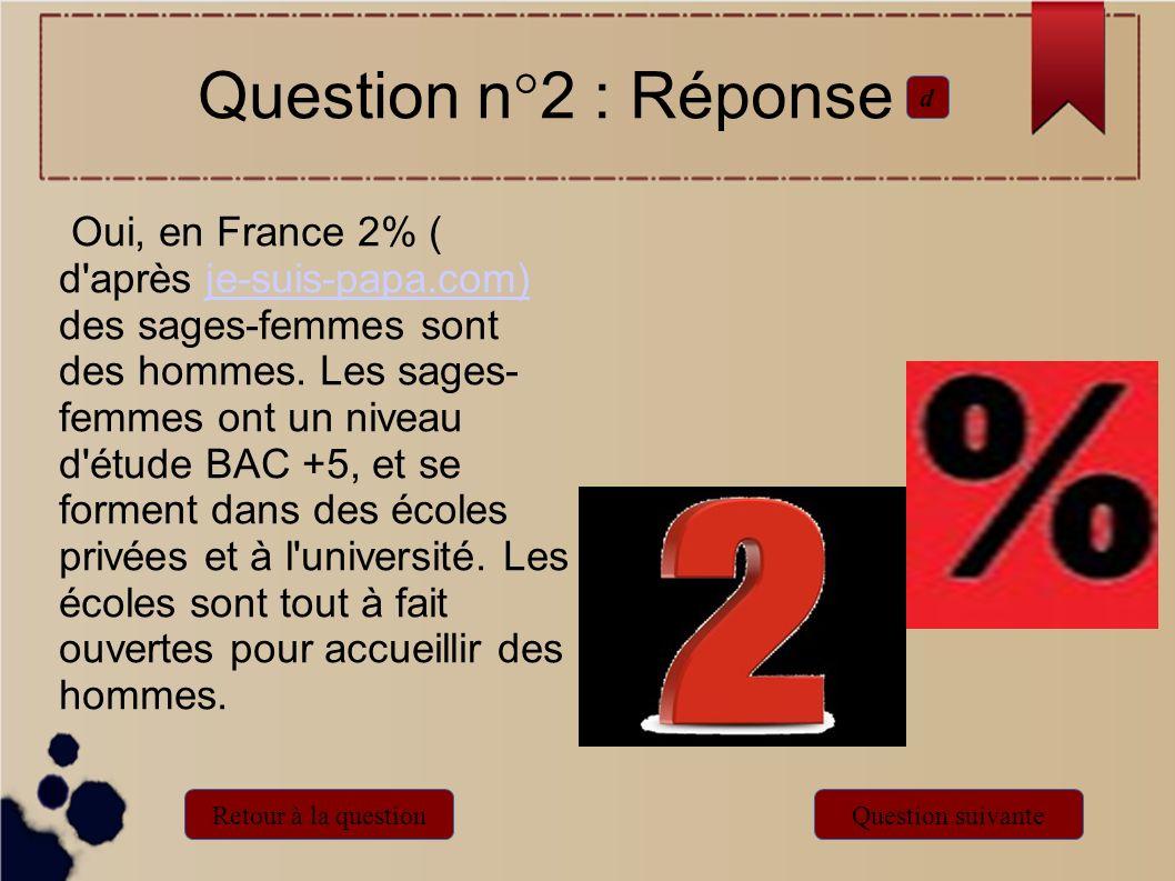 Question n°2 : Réponsed.