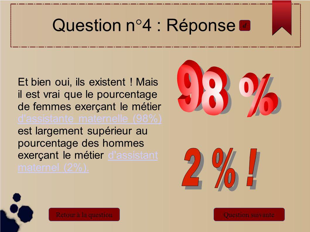 Question n°4 : Réponsed. 98 %