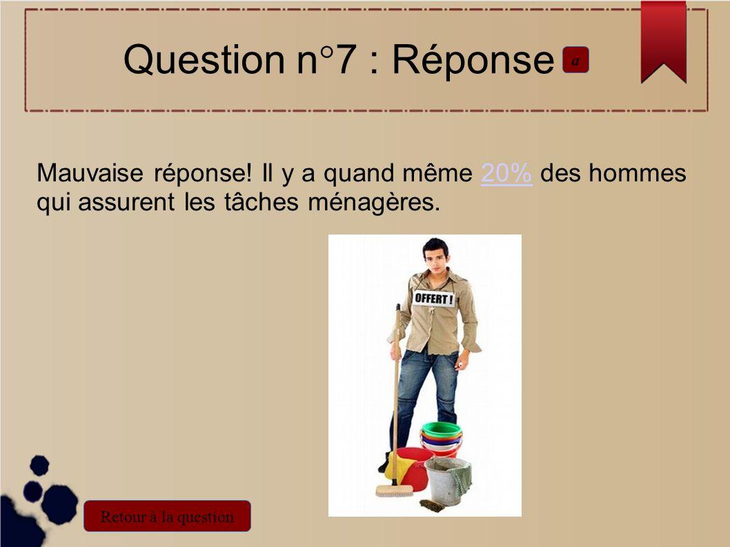 Question n°7 : Réponsea. Mauvaise réponse! Il y a quand même 20% des hommes qui assurent les tâches ménagères.