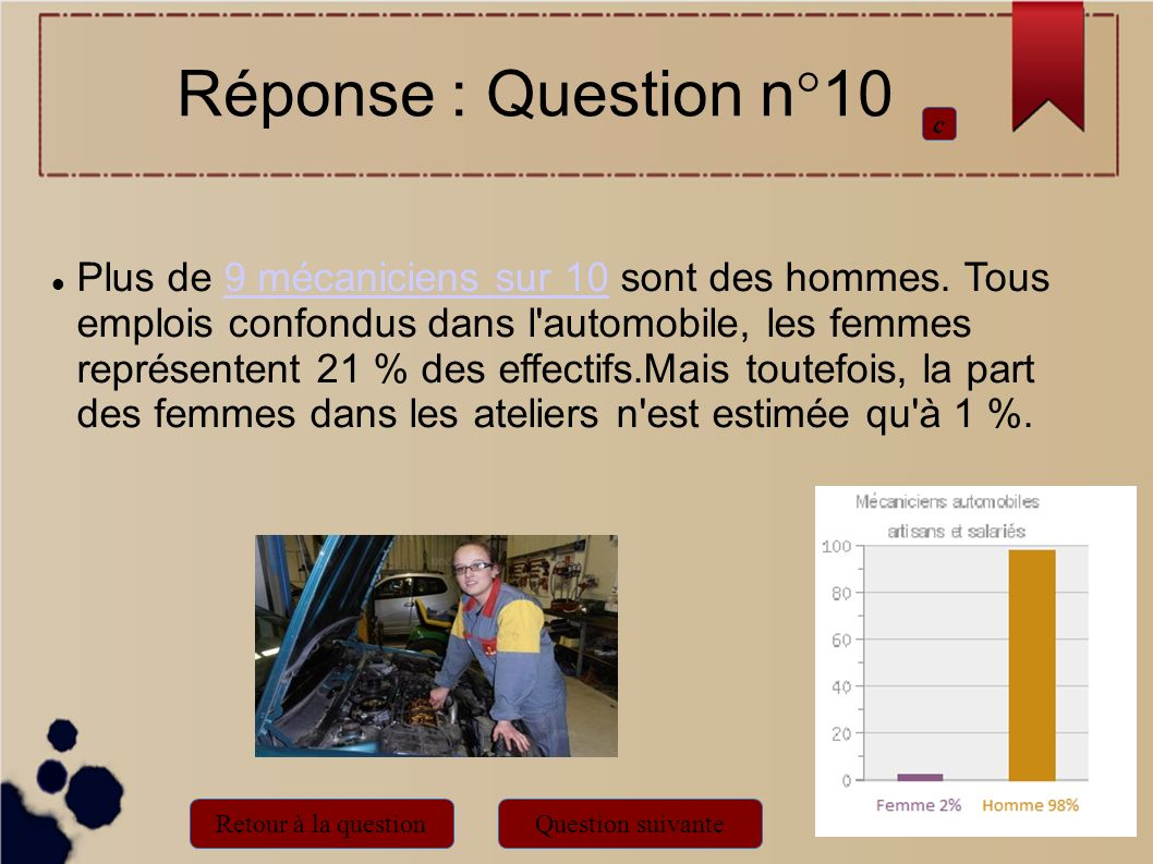 Réponse : Question n°10 c.