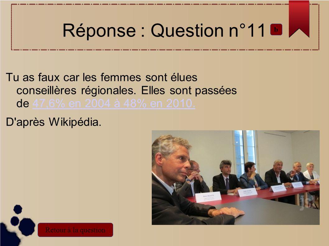 Réponse : Question n°11b. Tu as faux car les femmes sont élues conseillères régionales. Elles sont passées de 47,6% en 2004 à 48% en 2010.