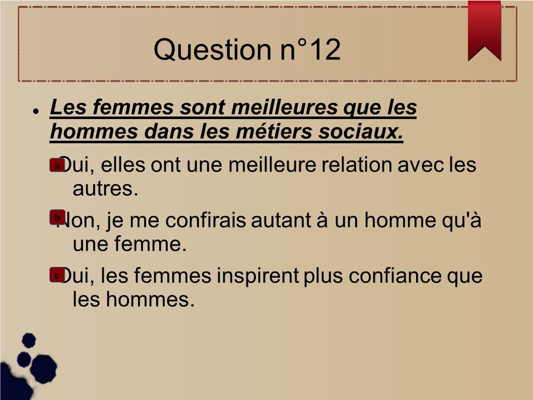Question n°12Les femmes sont meilleures que les hommes dans les métiers sociaux. Oui, elles ont une meilleure relation avec les autres.
