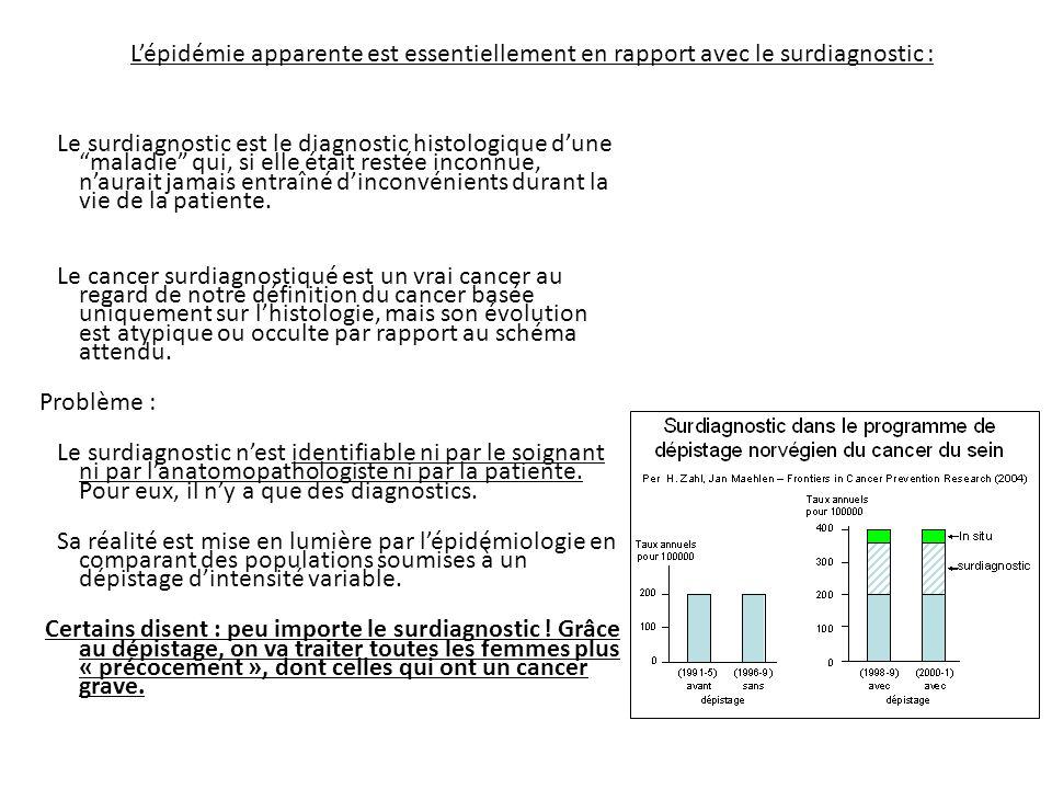 L'épidémie apparente est essentiellement en rapport avec le surdiagnostic :