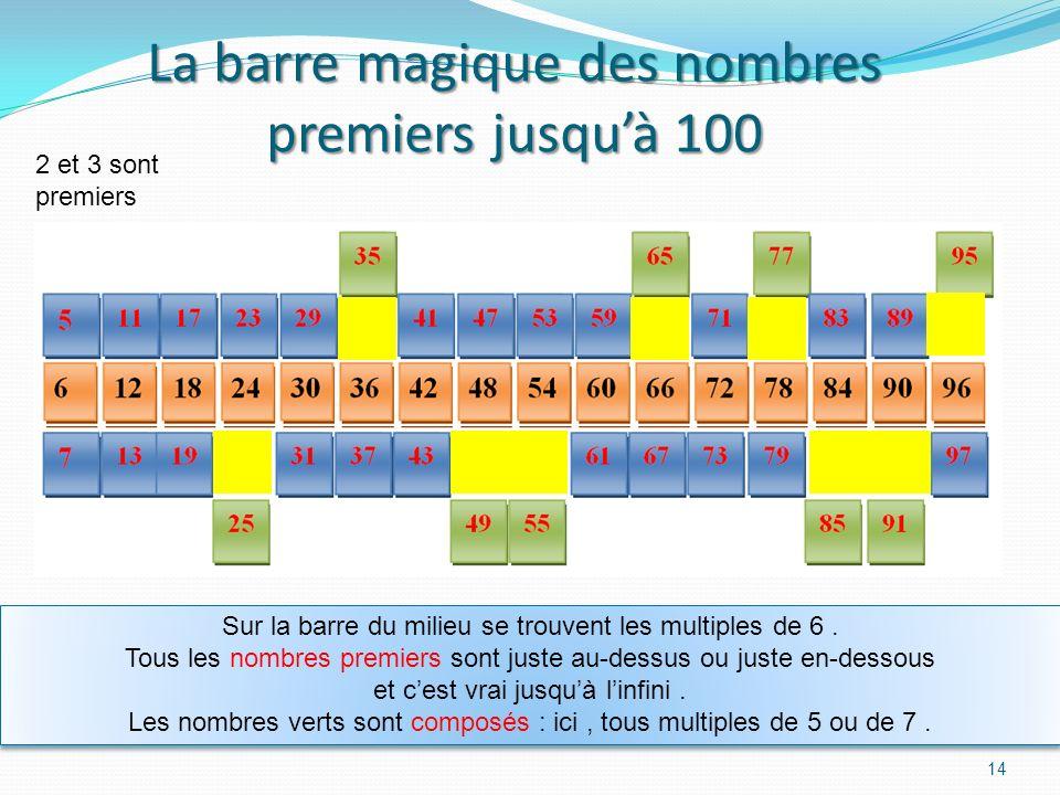 La barre magique des nombres premiers jusqu'à 100