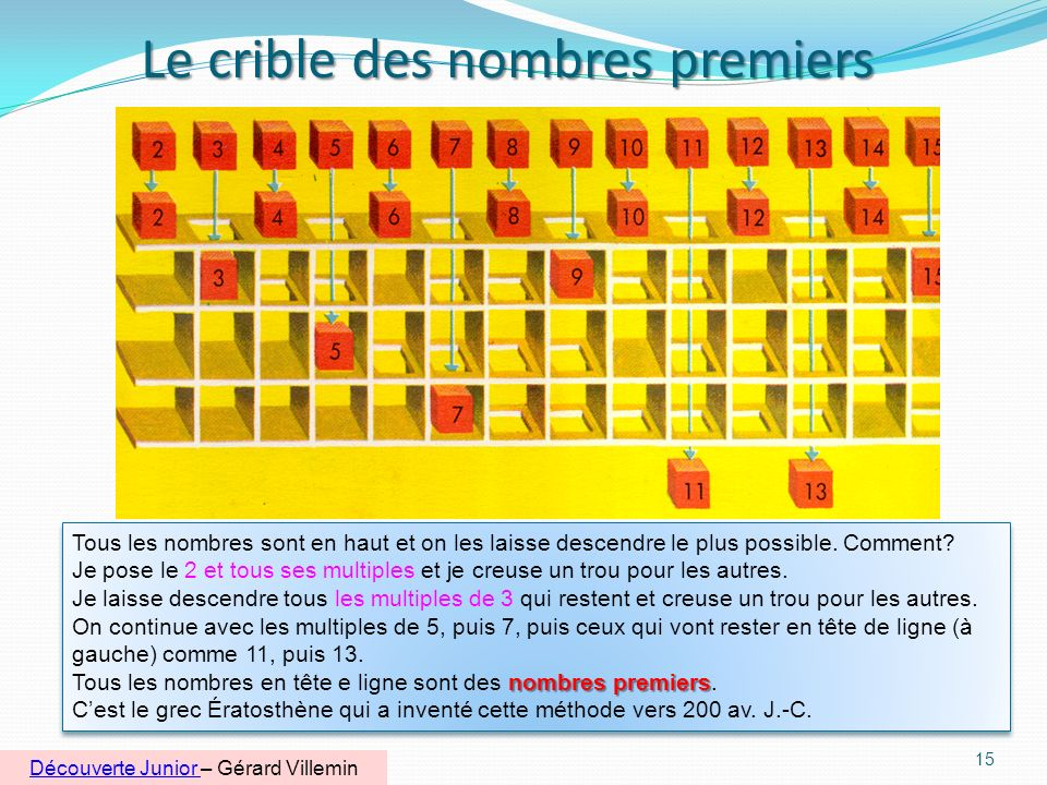 Le crible des nombres premiers