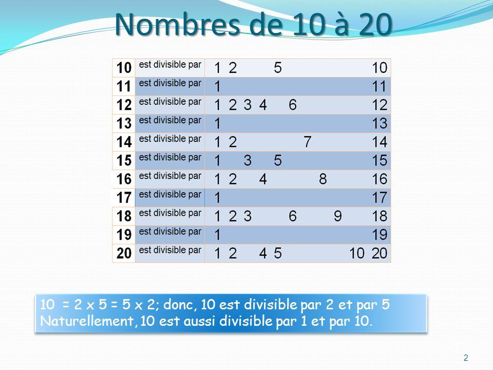 Nombres de 10 à 20 10 = 2 x 5 = 5 x 2; donc, 10 est divisible par 2 et par 5.