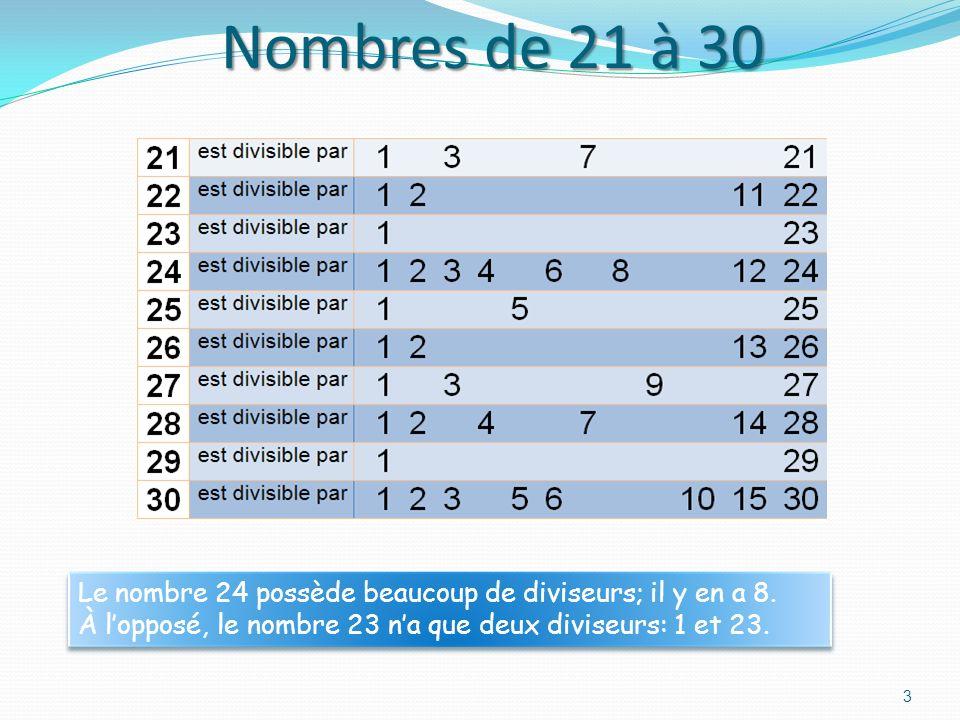 Nombres de 21 à 30 Le nombre 24 possède beaucoup de diviseurs; il y en a 8.