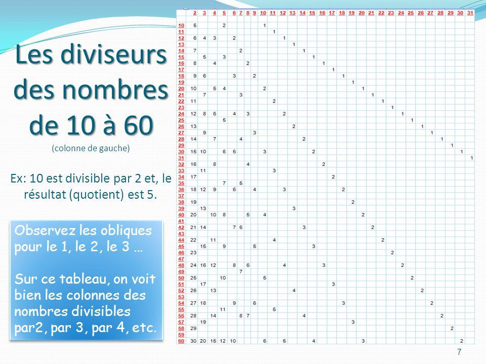 Les diviseurs des nombres de 10 à 60 (colonne de gauche) Ex: 10 est divisible par 2 et, le résultat (quotient) est 5.