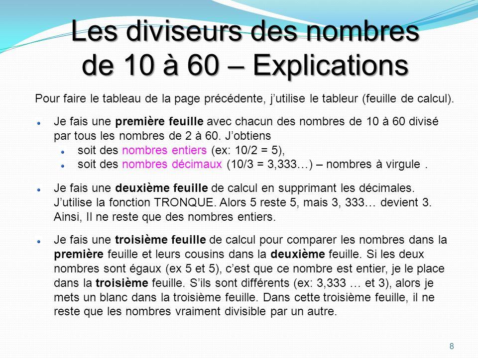 Les diviseurs des nombres de 10 à 60 – Explications