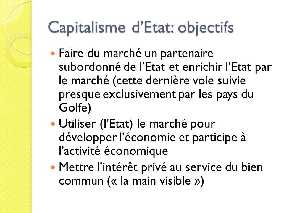 Capitalisme d'Etat: objectifs