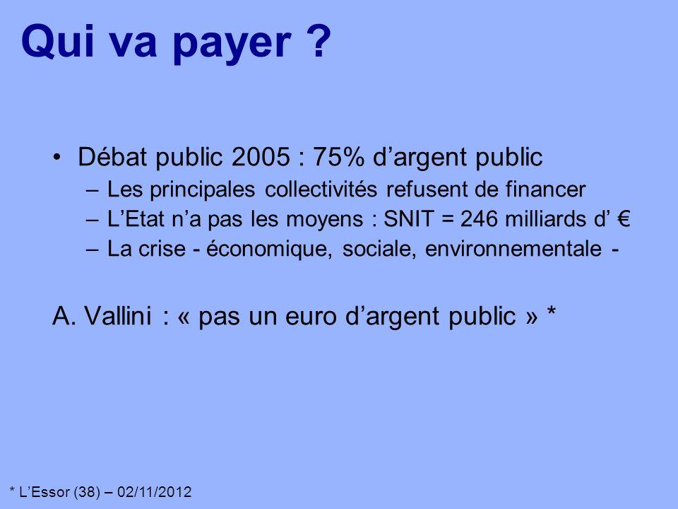 Qui va payer Débat public 2005 : 75% d'argent public