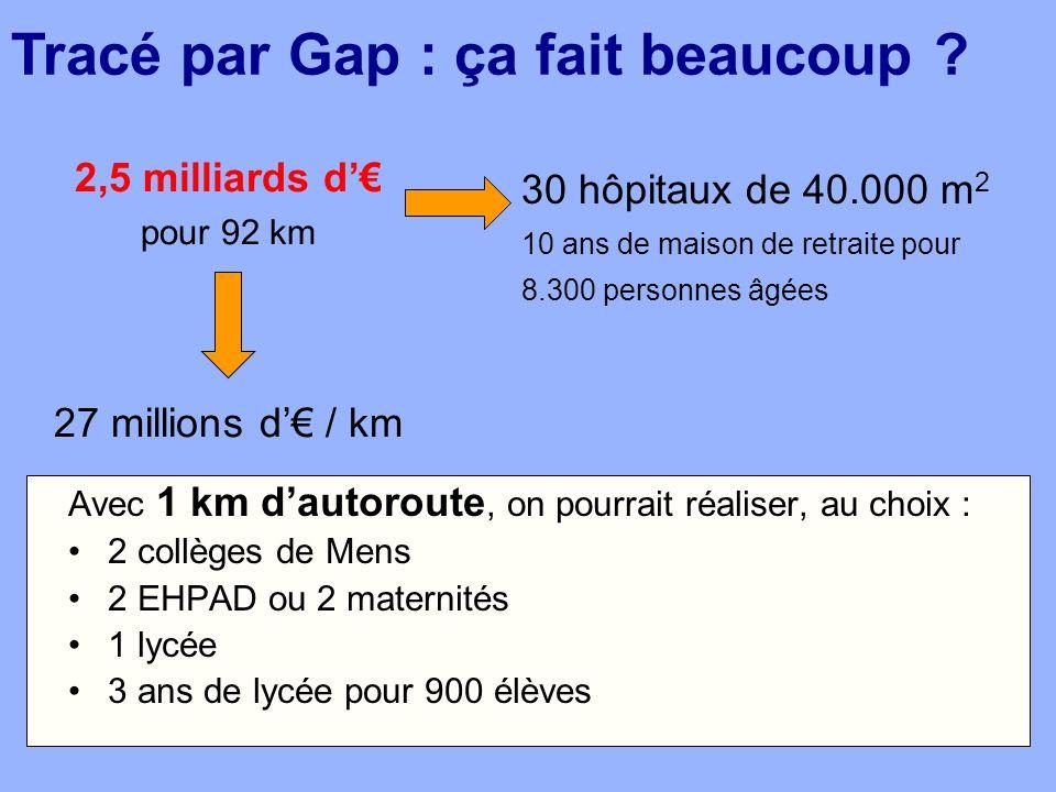Tracé par Gap : ça fait beaucoup