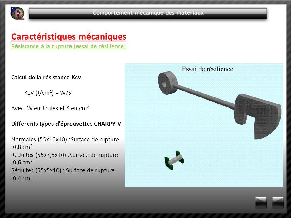 Caractéristiques mécaniques
