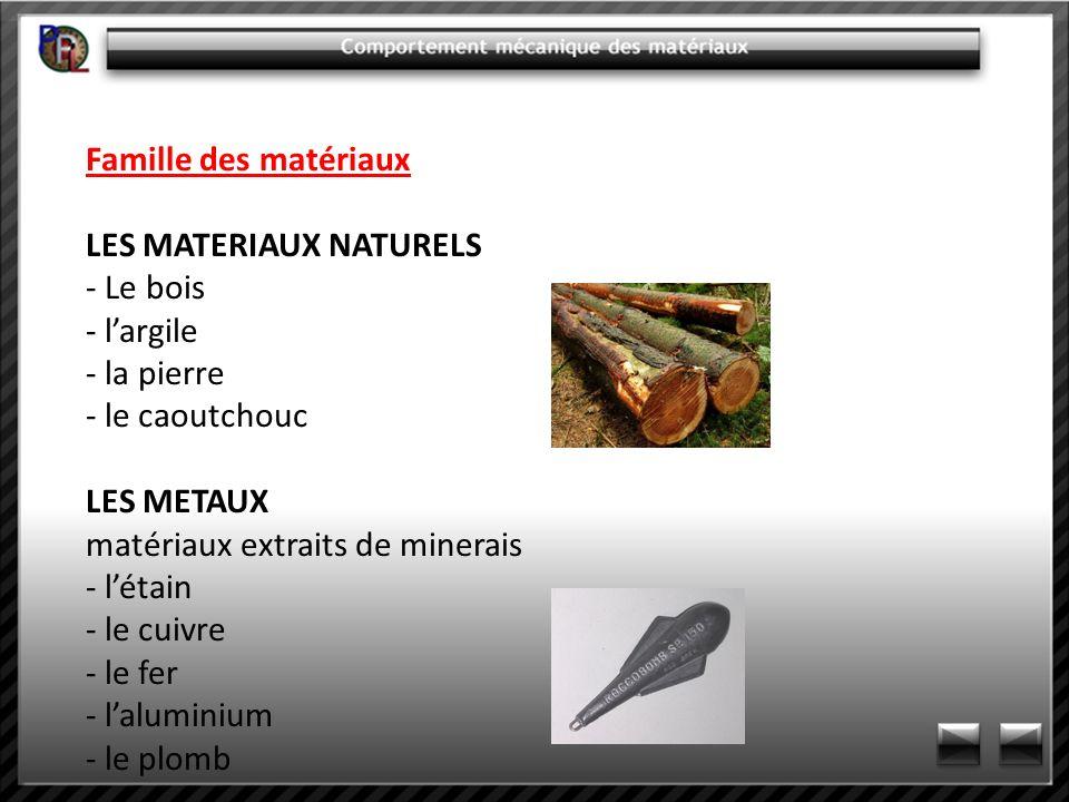 Famille des matériaux LES MATERIAUX NATURELS. - Le bois. - l'argile. - la pierre. - le caoutchouc.